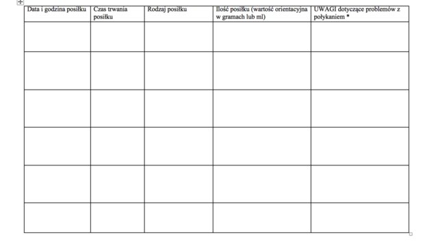 Tabela - KONTROLA POSIŁKÓW